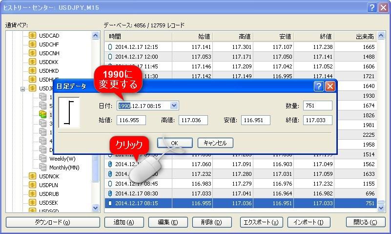 MT4で過去のデータ(ヒストリカルデータ)ダウンロード方法