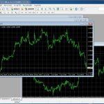 MT4のチャートのウィンドウをきれいに整理して表示させる方法