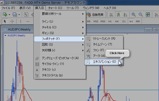 MT4でフィボナッチエクスパンションを表示させる方法