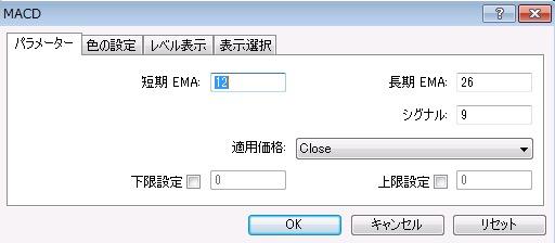 メタトレーダー4でMACDを表示させる