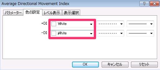 MT4でのADXチャート設定